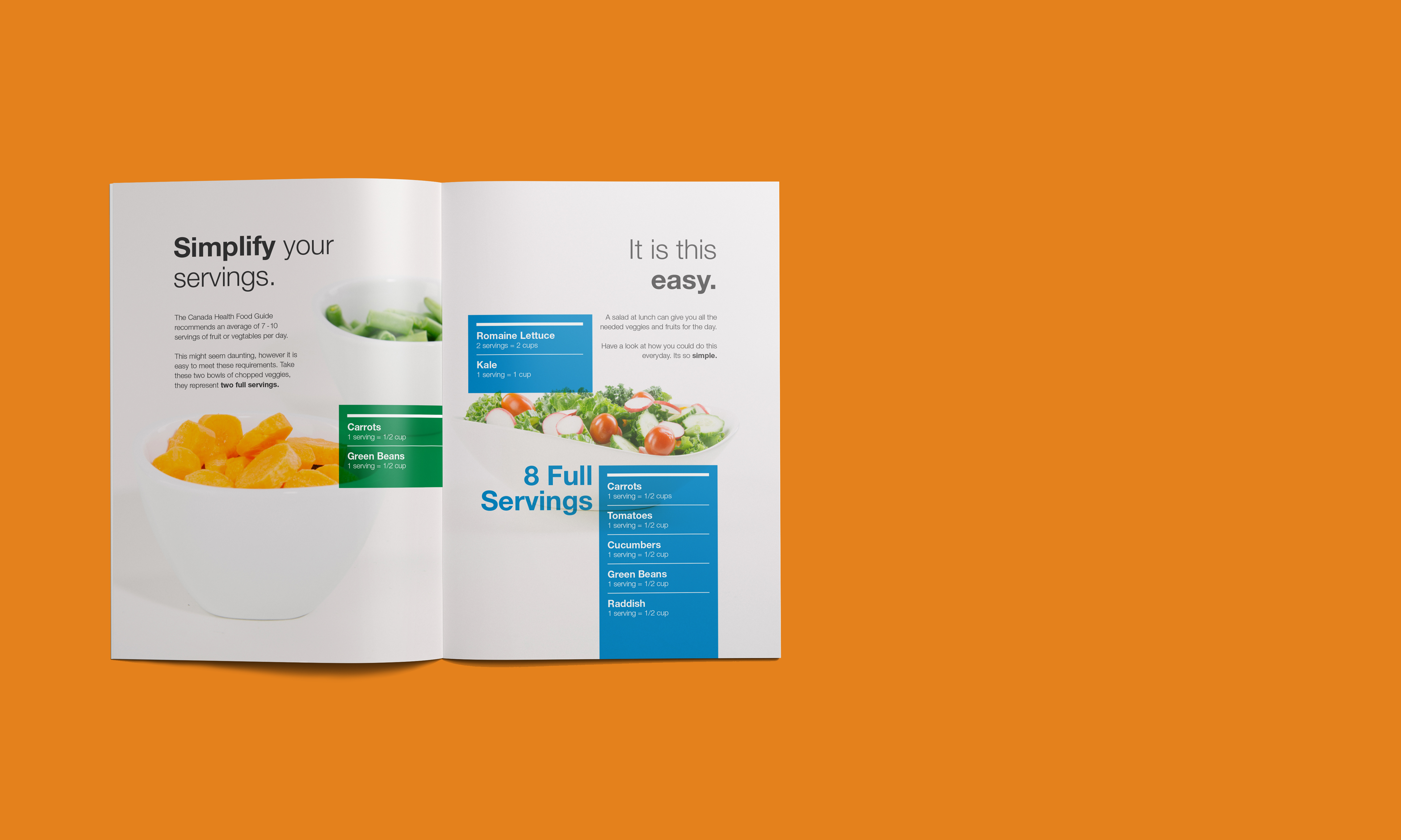 Thesis about healthy food
